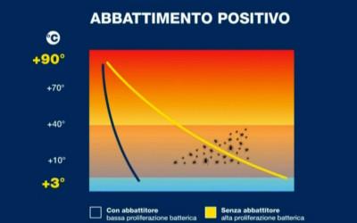 ABB_C1